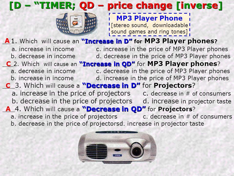 [D – TIMER; QD – price change [inverse]